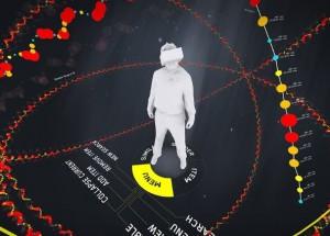 Interactieve Big Data visualisatie met UE4