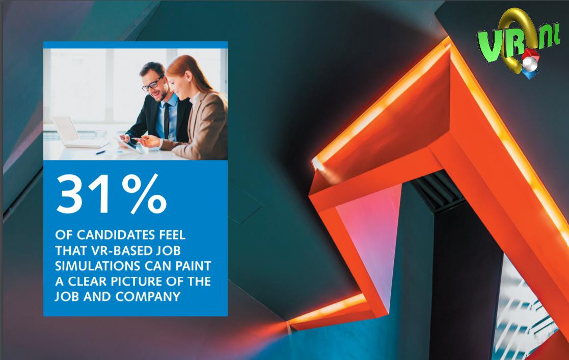 31% van de kandidaten vindt VRc leuk!